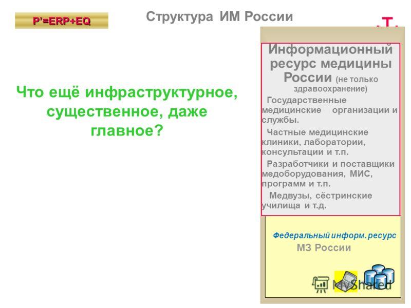 12 Р=ЕRP+EQ Структура ИМ России Что ещё инфраструктурное, существенное, даже главное? Информационный ресурс медицины России (не только здравоохранение) Государственные медицинские организации и службы. Частные медицинские клиники, лаборатории, консул
