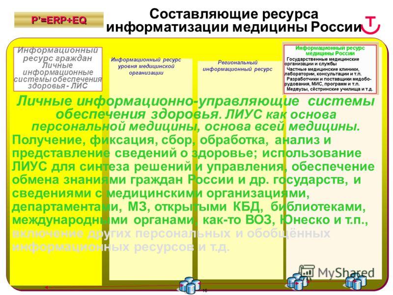 16 Р=ЕRP+EQ Составляющие ресурса информатизации медицины России 16 Региональный информационный ресурс Информационный ресурс уровня медицинской организации Информационный ресурс граждан Личные информационные системы обеспечения здоровья - ЛИС Личные и