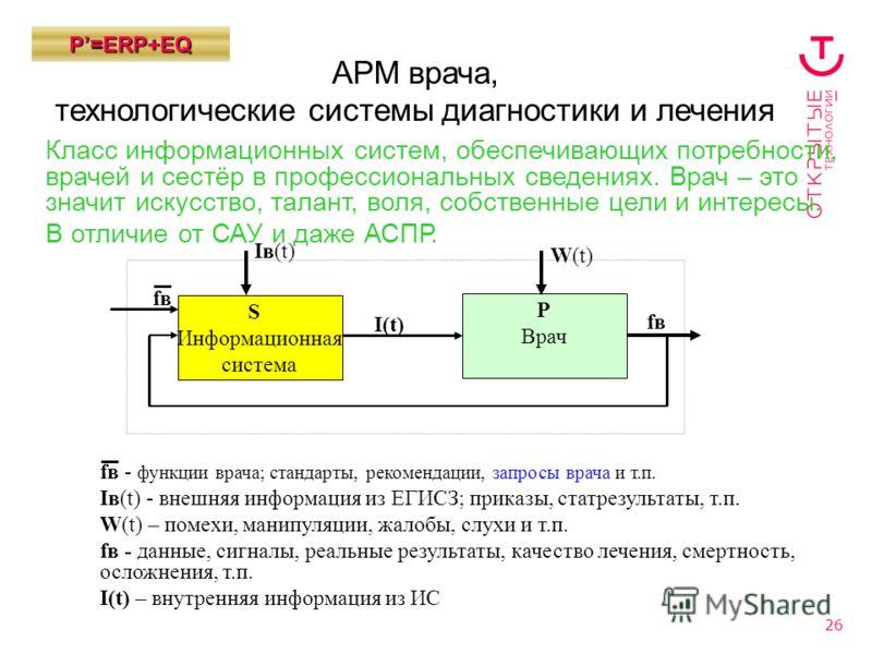 26 Р=ЕRP+EQ P Врач S Информационная система W(t) Iв(t) I(t) fвfв fв - функции врача; стандарты, рекомендации, запросы врача и т.п. Iв(t) - внешняя информация из ЕГИСЗ; приказы, статрезультаты, т.п. W(t) – помехи, манипуляции, жалобы, слухи и т.п. fв