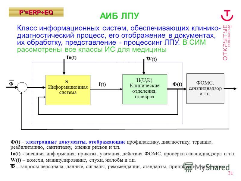 31 Р=ЕRP+EQ H(U,К) Клинические отделения, главврач S Информационная система W(t) Iв(t) I(t)Φ(t)Φ(t) Φ(t) – электронные документы, отображающие профилактику, диагностику, терапию, реабилитацию, сангигиену, оценки рисков и т.п. Iв(t) - внешняя информац