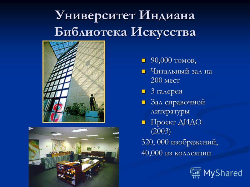 90,000 томов, Читальный зал на 200 мест 3 галереи Зал справочной литературы Проект ДИДО (2003) 320, 000 изображений, 40,000 из коллекции