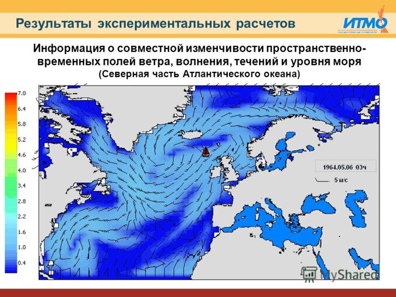 Результаты экспериментальных расчетов Информация о совместной изменчивости пространственно- временных полей ветра, волнения, течений и уровня моря (Северная часть Атлантического океана)