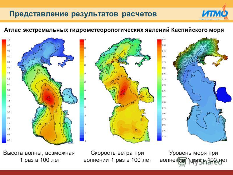 Представление результатов расчетов Высота волны, возможная 1 раз в 100 лет Скорость ветра при волнении 1 раз в 100 лет Атлас экстремальных гидрометеорологических явлений Каспийского моря Уровень моря при волнении 1 раз в 100 лет
