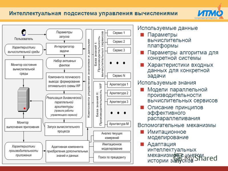 Интеллектуальная подсистема управления вычислениями Используемые данные Параметры вычислительной платформы Параметры алгоритма для конкретной системы Характеристики входных данных для конкретной задачи Используемые знания Модели параллельной производ