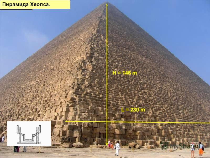 Пирамида Хеопса. H = 146 m L = 230 m