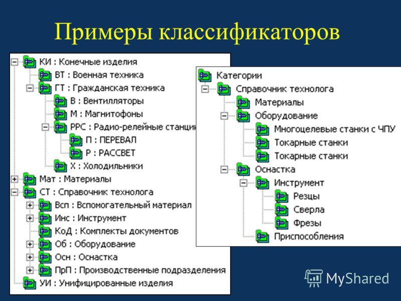 Примеры классификаторов