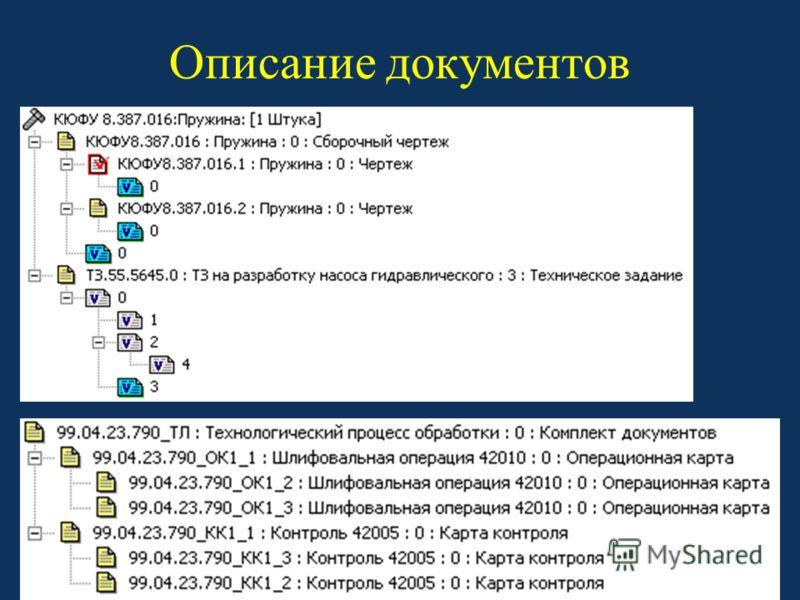 Описание документов