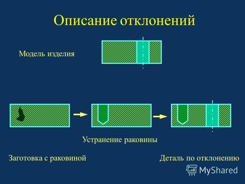 Модель изделия Заготовка с раковинойДеталь по отклонению Устранение раковины Описание отклонений