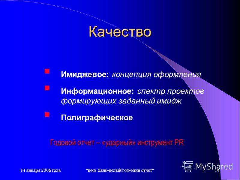 14 января 2006 годавесь банк-целый год-один отчет14 Качество Имиджевое: концепция оформления Информационное: спектр проектов формирующих заданный имидж Полиграфическое Годовой отчет – «ударный» инструмент PR
