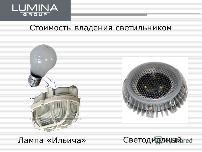 Стоимость владения светильником Светодиодный Лампа «Ильича»