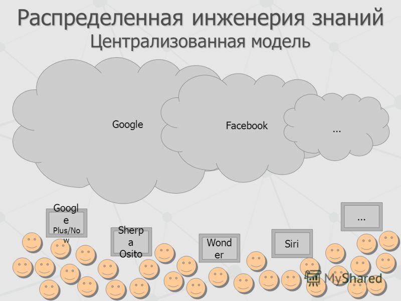Распределенная инженерия знаний Централизованная модель Google Facebook... Sherp a Osito Wond er Siri... Googl e Plus/No w