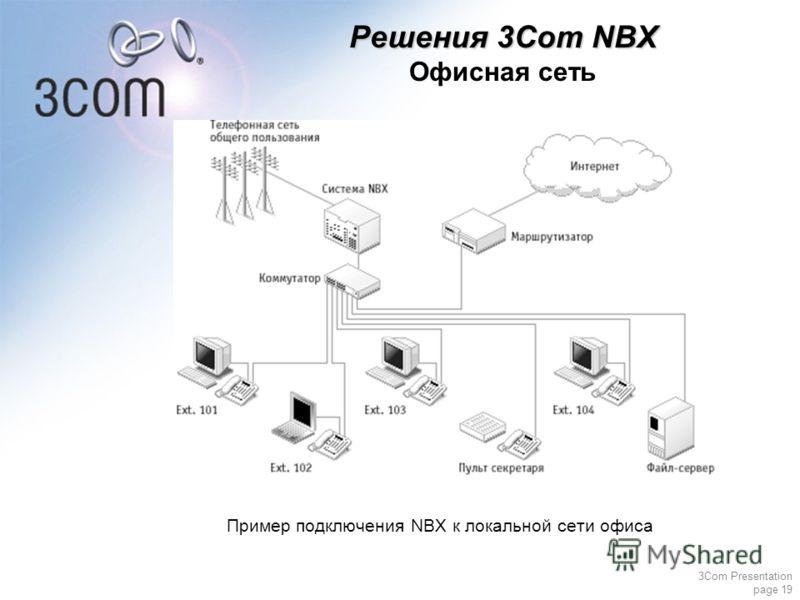 3Com Presentation page 19 Пример подключения NBX к локальной сети офиса Решения 3Com NBX Офисная сеть