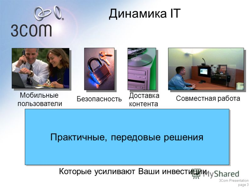 3Com Presentation page 3 Динамика IT Безопасность Доставка контента Совместная работа Мобильные пользователи Вам не нужно… Лишние функции Сложное управление Нестандартные продукты …с высокой TCO и т.п.… Которые усиливают Ваши инвестиции Высокая надеж