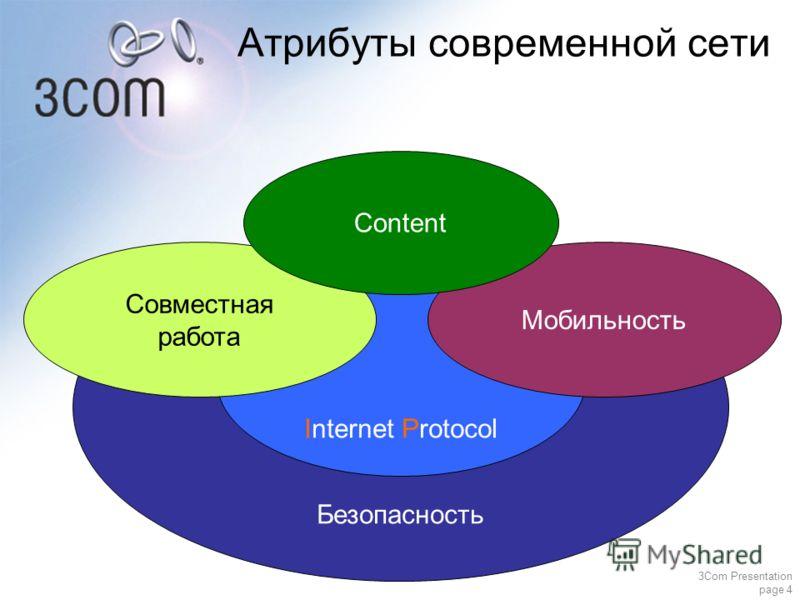 3Com Presentation page 4 Атрибуты современной сети Безопасность Internet Protocol Совместная работа Мобильность Content