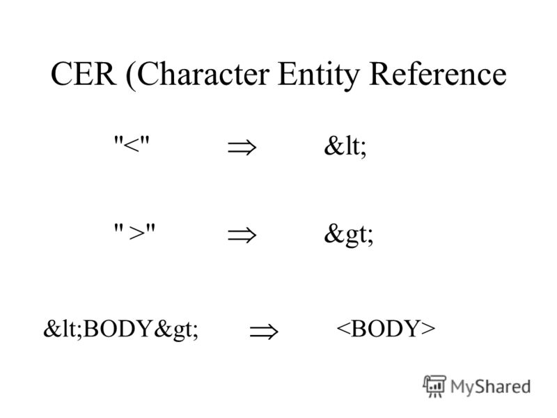 CER (Character Entity Reference <BODY>  >>
