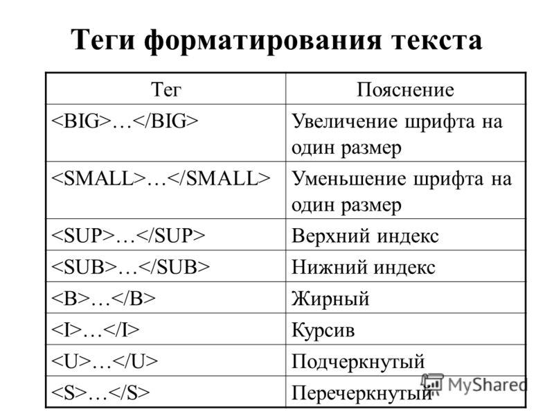 Теги форматирования текста ТегПояснение … Увеличение шрифта на один размер … Уменьшение шрифта на один размер … Верхний индекс … Нижний индекс … Жирный … Курсив … Подчеркнутый … Перечеркнутый