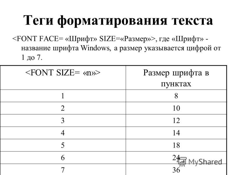 Теги форматирования текста, где «Шрифт» - название шрифта Windows, а размер указывается цифрой от 1 до 7. Размер шрифта в пунктах 18 210 312 414 518 624 736
