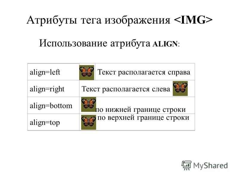 Атрибуты тега изображения Использование атрибута ALIGN: align=left Текст располагается справа align=rightТекст располагается слева align=bottom align=top по нижней границе строки по верхней границе строки