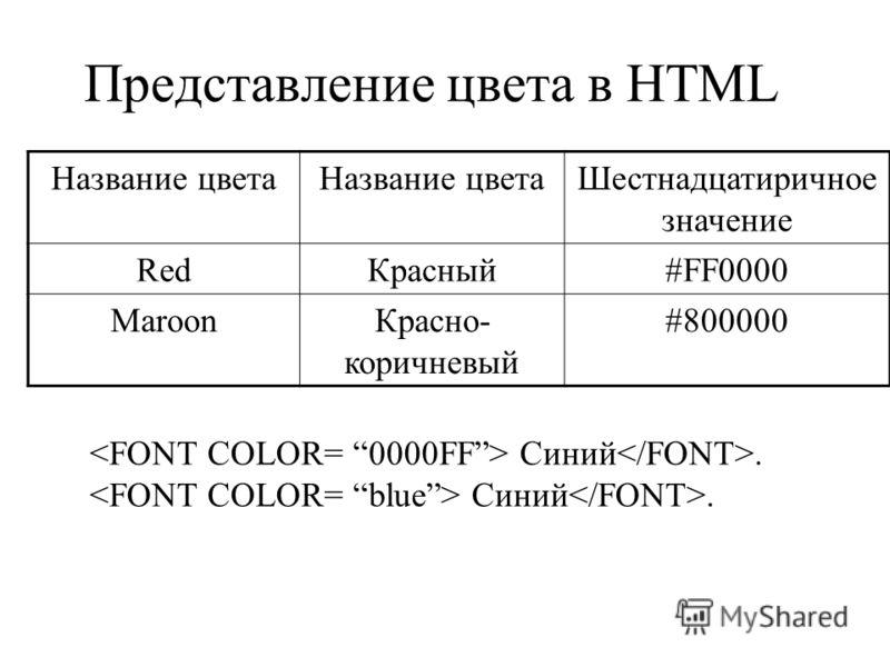 Представление цвета в HTML Название цвета Шестнадцатиричное значение RedКрасный#FF0000 MaroonКрасно- коричневый #800000 Синий.