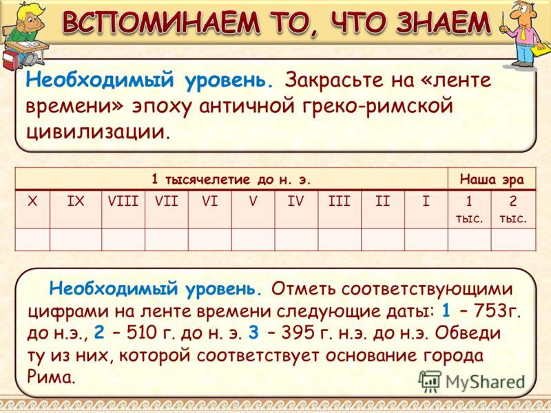 Необходимый уровень. Закрасьте на «ленте времени» эпоху античной греко-римской цивилизации. 1 тысячелетие до н. э.Наша эра XIXVIIIVIIVIVIVIIIIII1 тыс. 2 тыс. Необходимый уровень. Отметь соответствующими цифрами на ленте времени следующие даты: 1 – 75