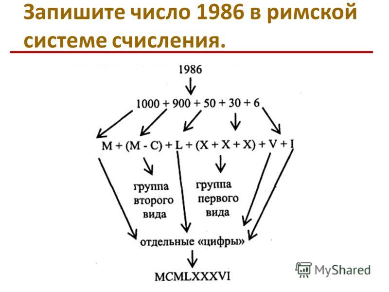 Запишите число 1986 в римской системе счисления.