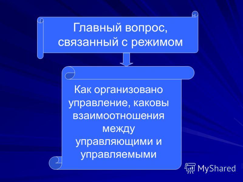 Главный вопрос, связанный с режимом Как организовано управление, каковы взаимоотношения между управляющими и управляемыми