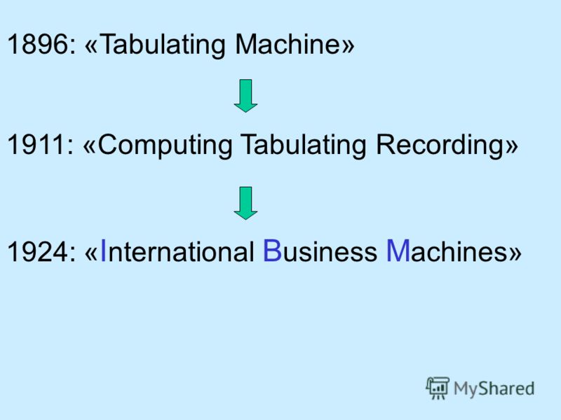 1896: «Tabulating Machine» 1911: «Computing Tabulating Recording» 1924: « I nternational B usiness M achines»