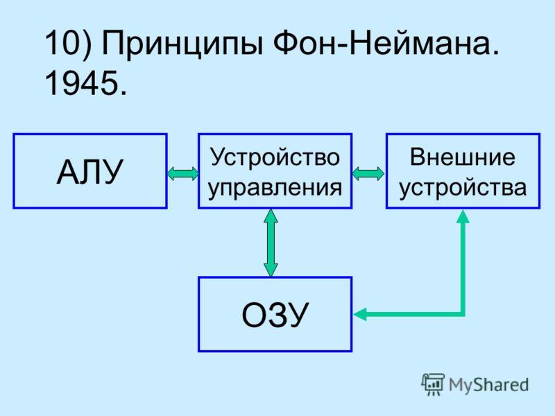 10) Принципы Фон-Неймана. 1945. АЛУ Устройство управления Внешние устройства ОЗУ