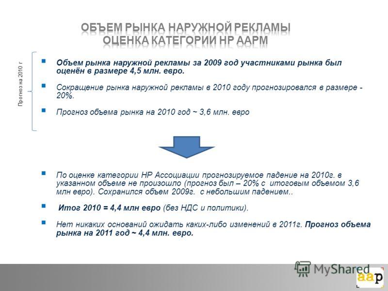 По оценке категории НР Ассоциации прогнозируемое падение на 2010г. в указанном объеме не произошло (прогноз был – 20% с итоговым объемом 3,6 млн евро). Cохранился объем 2009г. с небольшим падением.. Итог 2010 = 4,4 млн евро (без НДС и политики). Нет