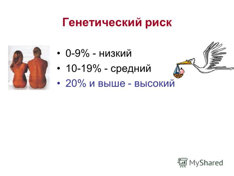 Генетический риск 0-9% - низкий 10-19% - средний 20% и выше - высокий