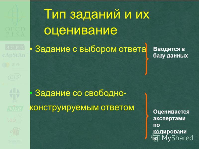 Задание с выбором ответа Задание со свободно- конструируемым ответом Тип заданий и их оценивание Вводится в базу данных Оценивается экспертами по кодировани ю