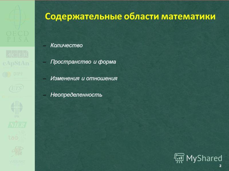 Содержательные области математики –Количество –Пространство и форма –Изменения и отношения –Неопределенность 2