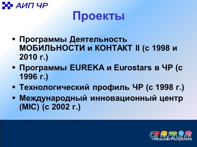 Проекты Программы Деятельность МОБИЛЬНОСТИ и КОНТАКТ II (с 1998 и 2010 г.) Программы EUREKA и Еurostars в ЧР (с 1996 г.) Технологический профиль ЧР (с 1998 г.) Международный инновационный центр (MIC) (с 2002 г.)