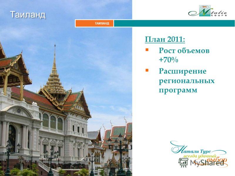 ТАИЛАНД Таиланд План 2011: Рост объемов +70% Расширение региональных программ