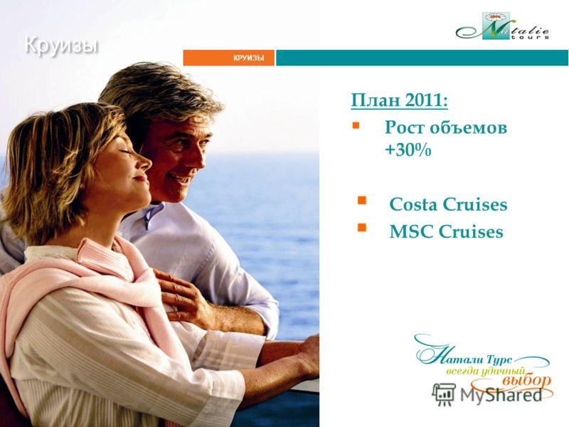 Итальянские Альпы КРУИЗЫ Круизы Costa Cruises MSC Cruises План 2011: Рост объемов +30%