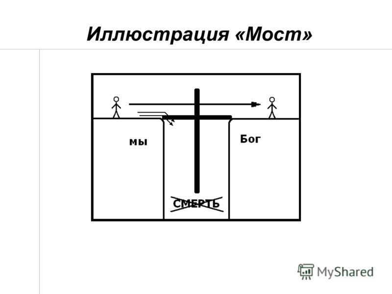 Иллюстрация «Мост»