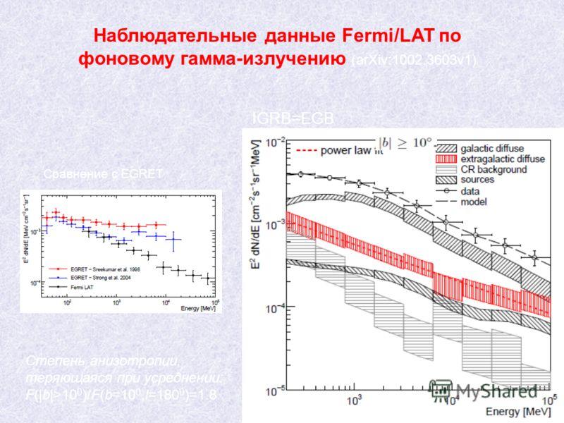 23 IGRB=EGB Степень анизотропии, теряющаяся при усреднении: F(|b|>10 0 )/F(b=10 0,l=180 0 )=1.8 Наблюдательные данные Fermi/LAT по фоновому гамма-излучению (arXiv:1002.3603v1) Сравнение с EGRET