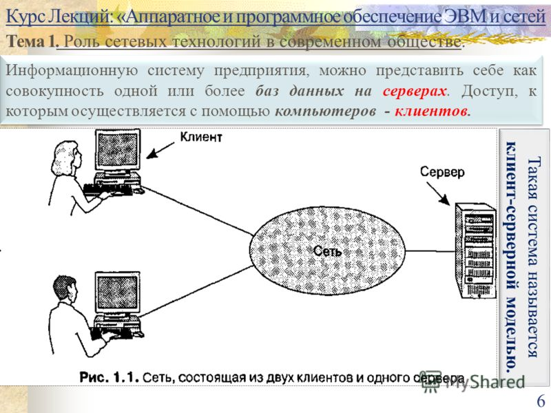 Курс Лекций: «Аппаратное и программное обеспечение ЭВМ и сетей Тема 1. Роль сетевых технологий в современном обществе. 6 Информационную систему предприятия, можно представить себе как совокупность одной или более баз данных на серверах. Доступ, к кот
