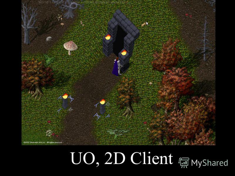 UO, 3D Client