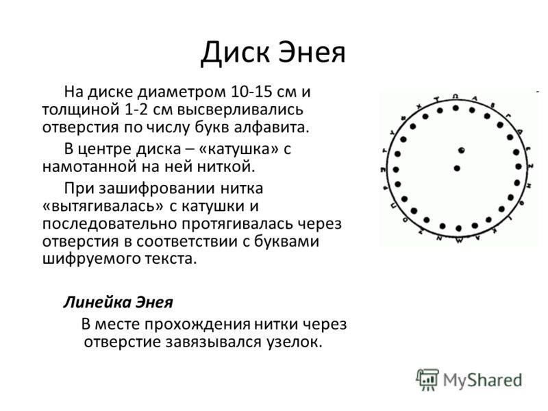 Диск Энея На диске диаметром 10-15 см и толщиной 1-2 см высверливались отверстия по числу букв алфавита. В центре диска – «катушка» с намотанной на ней ниткой. При зашифровании нитка «вытягивалась» с катушки и последовательно протягивалась через отве