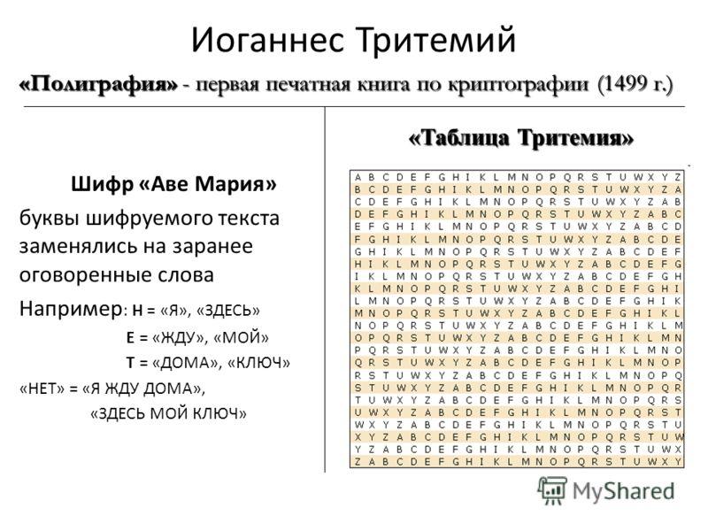 Иоганнес Тритемий Шифр «Аве Мария» буквы шифруемого текста заменялись на заранее оговоренные слова Например : Н = «Я», «ЗДЕСЬ» Е = «ЖДУ», «МОЙ» Т = «ДОМА», «КЛЮЧ» «НЕТ» = «Я ЖДУ ДОМА», «ЗДЕСЬ МОЙ КЛЮЧ» «Таблица Тритемия» «Полиграфия» - первая печатна