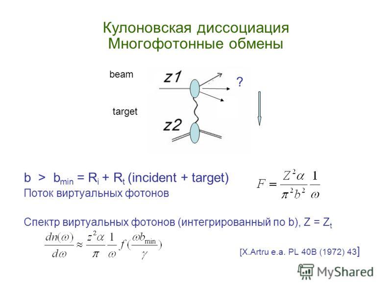 Кулоновская диссоциация Многофотонные обмены b > b min = R i + R t (incident + target) Поток виртуальных фотонов Спектр виртуальных фотонов (интегрированный по b), Z = Z t [X.Artru e.a. PL 40B (1972) 43 ] beam target ?