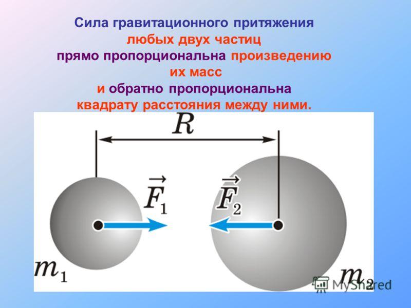 Сила гравитационного притяжения любых двух частиц прямо пропорциональна произведению их масс и обратно пропорциональна квадрату расстояния между ними.