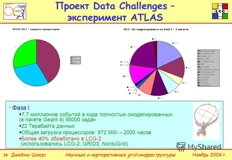 26 Джейми ШиерсНоябрь 2004 г.Научные и корпоративные grid-инфраструктуры Проект Data Challenges – эксперимент ATLAS Фаза I 7,7 миллионов событий в ходе полностью смоделированных (в пакете Geant 4) 95000 задач 22 Терабайта данных Общая загрузка процес