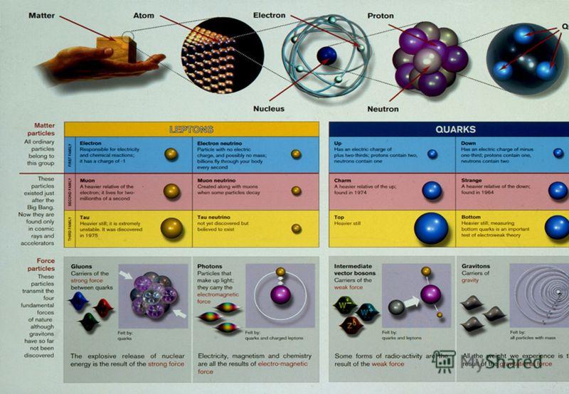 6 66 6 Джейми ШиерсНоябрь 2004 г.Научные и корпоративные grid-инфраструктуры