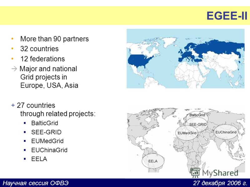 27 декабря 2006 г.Научная сессия ОФВЭ EGEE-II More than 90 partners 32 countries 12 federations Major and national Grid projects in Europe, USA, Asia + 27 countries through related projects: BalticGrid SEE-GRID EUMedGrid EUChinaGrid EELA