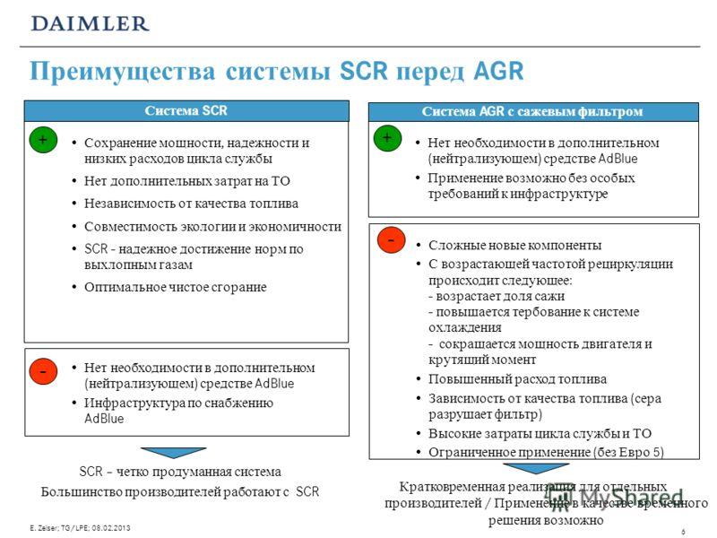 Преимущества системы SCR перед AGR Система SCR Сохранение мощности, надежности и низких расходов цикла службы Нет дополнительных затрат на ТО Независимость от качества топлива Совместимость экологии и экономичности SCR - надежное достижение норм по в