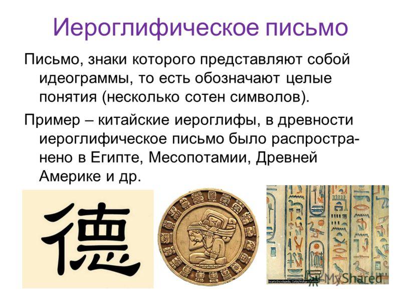 Иероглифическое письмо Письмо, знаки которого представляют собой идеограммы, то есть обозначают целые понятия (несколько сотен символов). Пример – китайские иероглифы, в древности иероглифическое письмо было распростра- нено в Египте, Месопотамии, Др