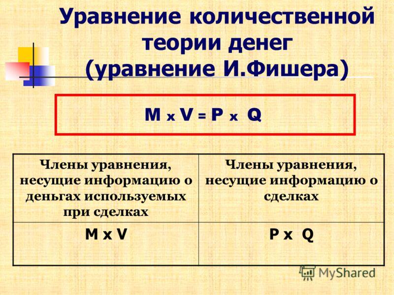 Уравнение количественной теории денег (уравнение И.Фишера) Члены уравнения, несущие информацию о деньгах используемых при сделках Члены уравнения, несущие информацию о сделках М х VP х Q М х V = P х Q