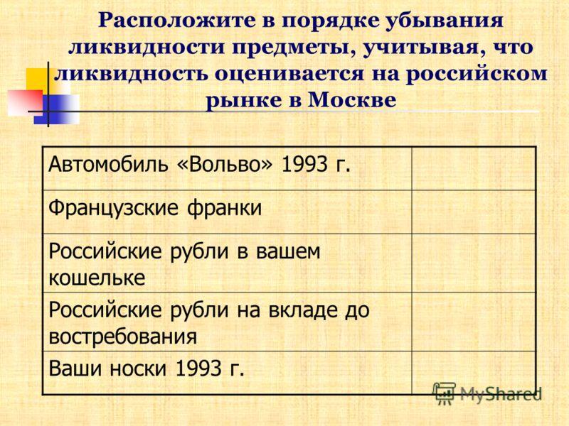 Расположите в порядке убывания ликвидности предметы, учитывая, что ликвидность оценивается на российском рынке в Москве Автомобиль «Вольво» 1993 г. Французские франки Российские рубли в вашем кошельке Российские рубли на вкладе до востребования Ваши